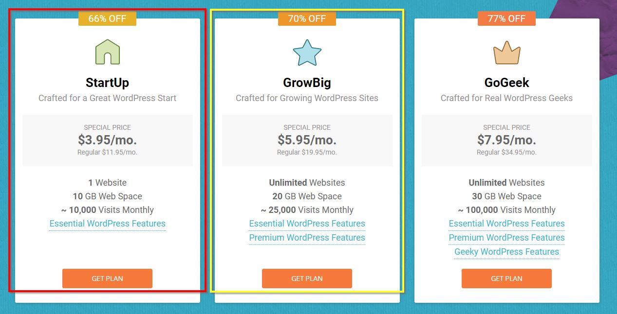 2. SiteGround WordPress Hosting Plans min