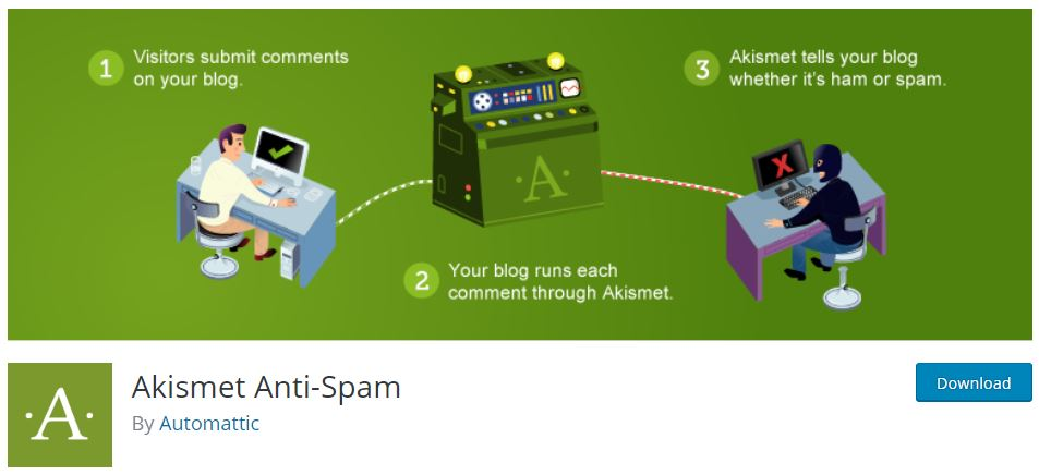 Akismet for WordPress