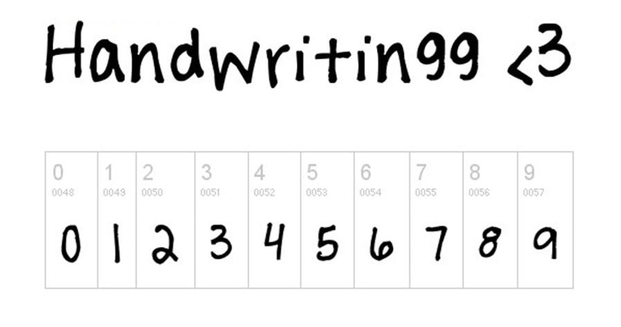 Handwritingg - Best Number Fonts